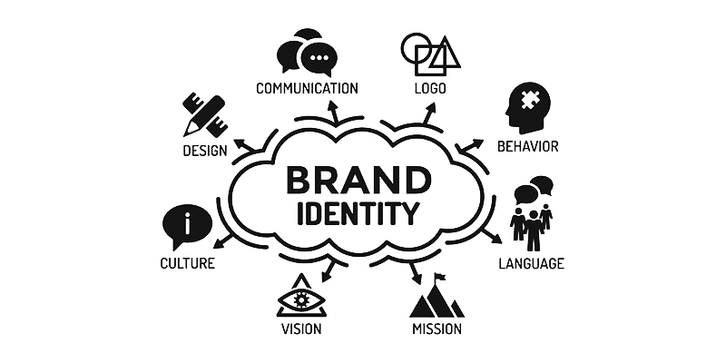 Brand Identity thought bubble connecting the dots